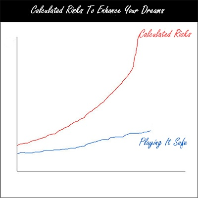 calculated risks to enhance your dreams